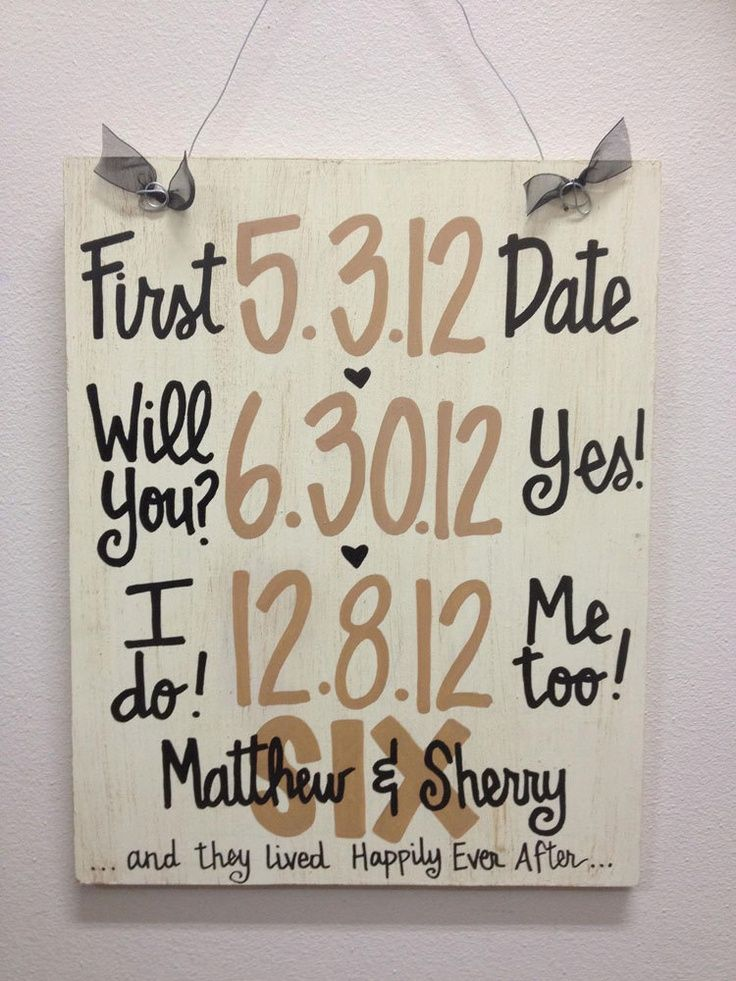 Custom Hand Painted Wedding Anniversary Announcement With Dates On 12x15 Wood Sign Gift Valentines Day