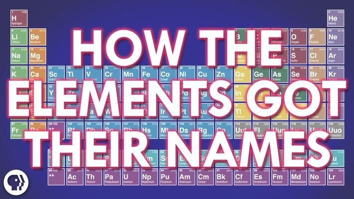 Ever wonder what all those names on the periodic table actually mean ever wonder what all those names on the periodic table actually mean theres a whole urtaz Choice Image