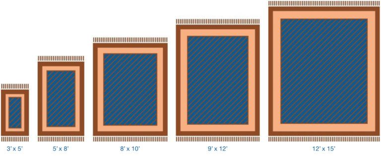 How to pick the best rug size and placement cool rugs