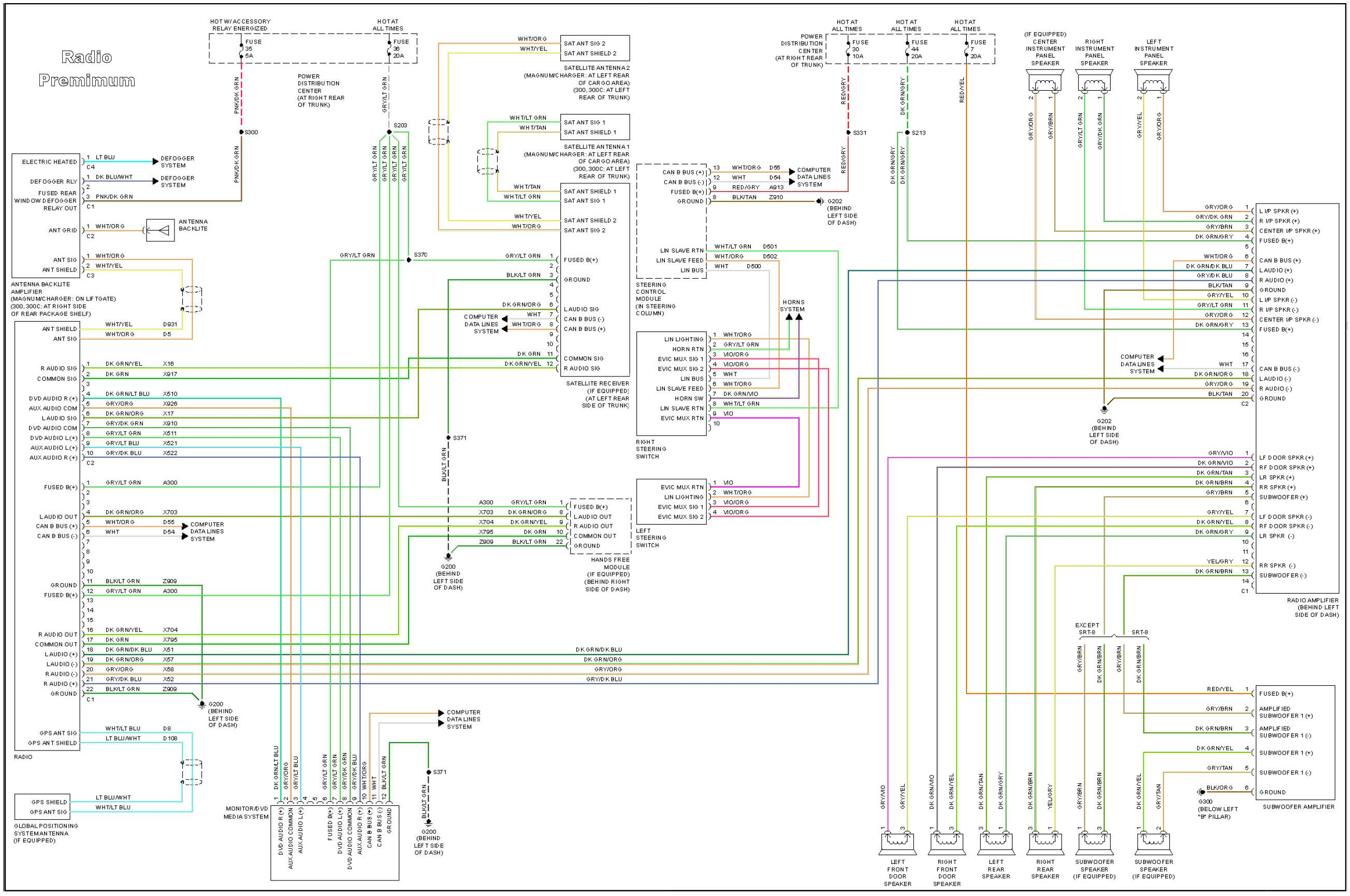 2005 chrysler 300 wiring diagram | jeep grand cherokee, jeep grand, chrysler  300  pinterest