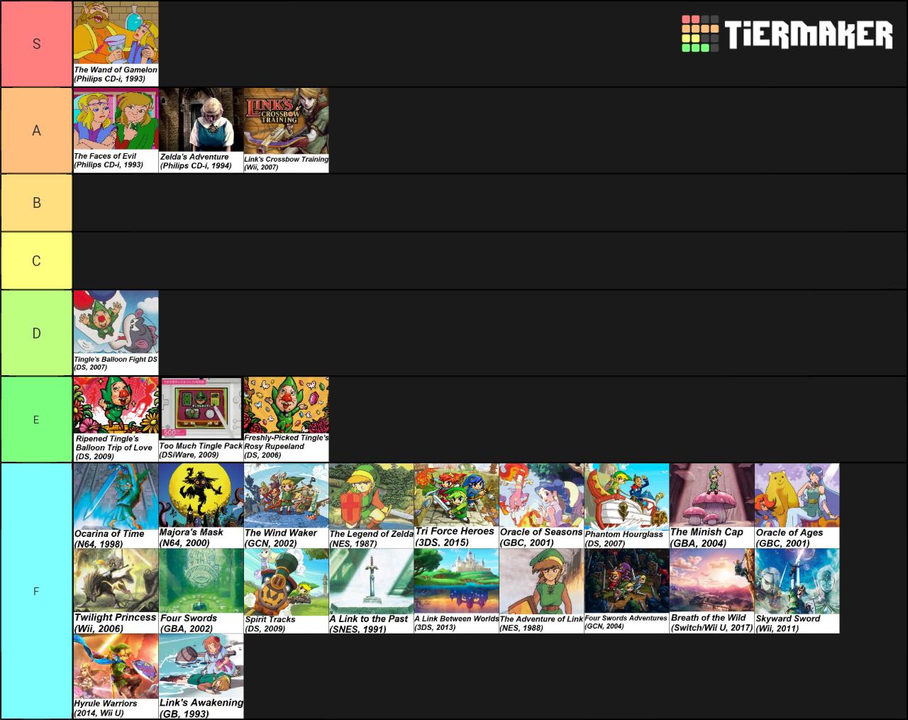 Definitive Zelda Tier List Definitive List Tier Zelda Check More At Https Www Fsy Ovh Zelda Definitive Zelda Tier List All