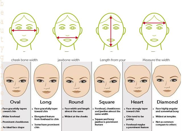 Face Shap Face Measure Face Diamond Face Shape Haircut For Face Shape Face Shape Hairstyles
