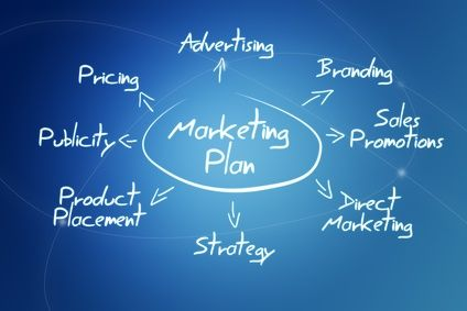 How To Write A Marketing Plan  Free Marketing Plan Outline