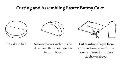 Cake templates!!