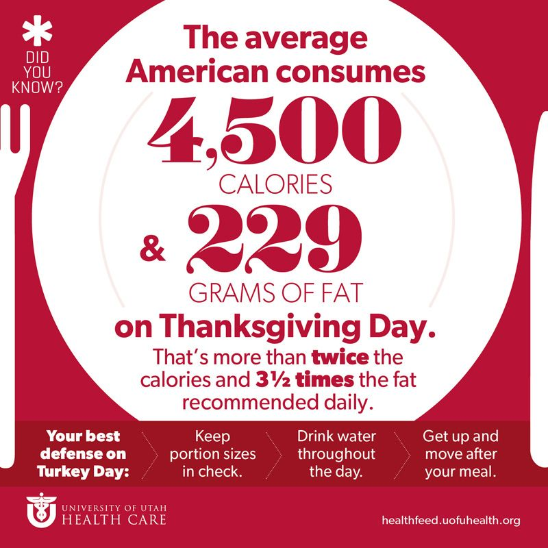 How Many Calories Do Americans Consume On Thanksgiving Thanksgiving Calories Body Care Recipes Calorie