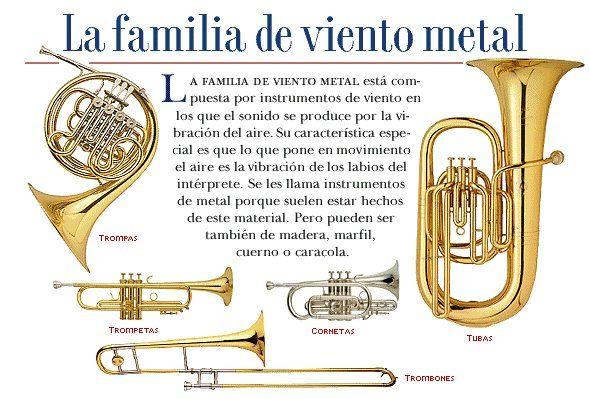 Resultado de imagen de la familia de viento metal | Instrumentos ...