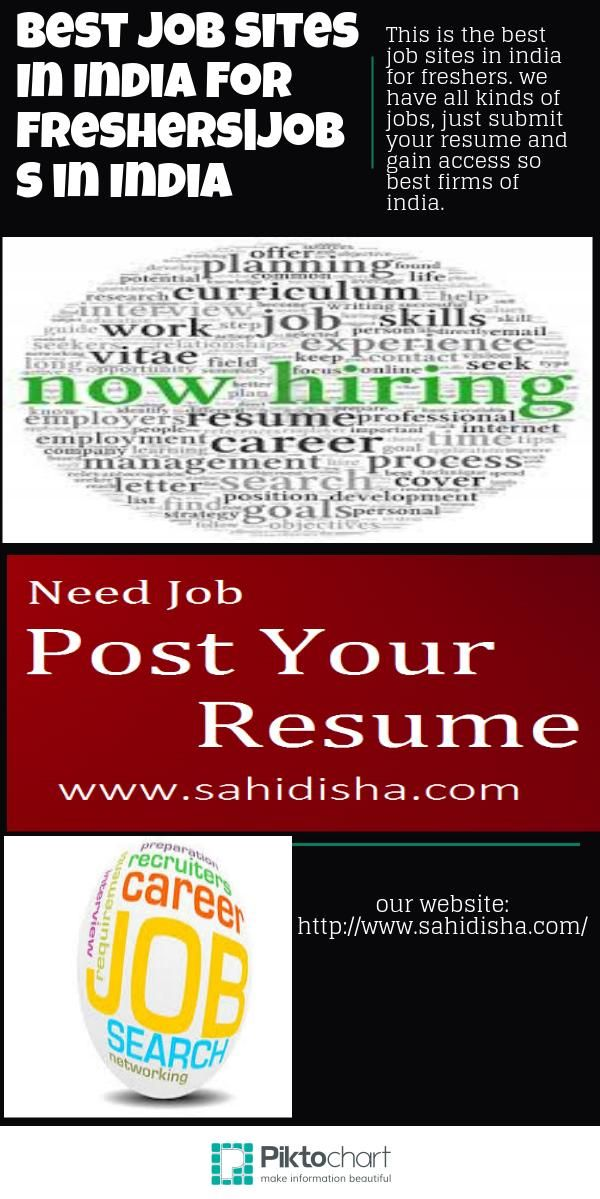 Best Job Sites In India For FreshersJobs in India Online Jobs - Top Resume Sites