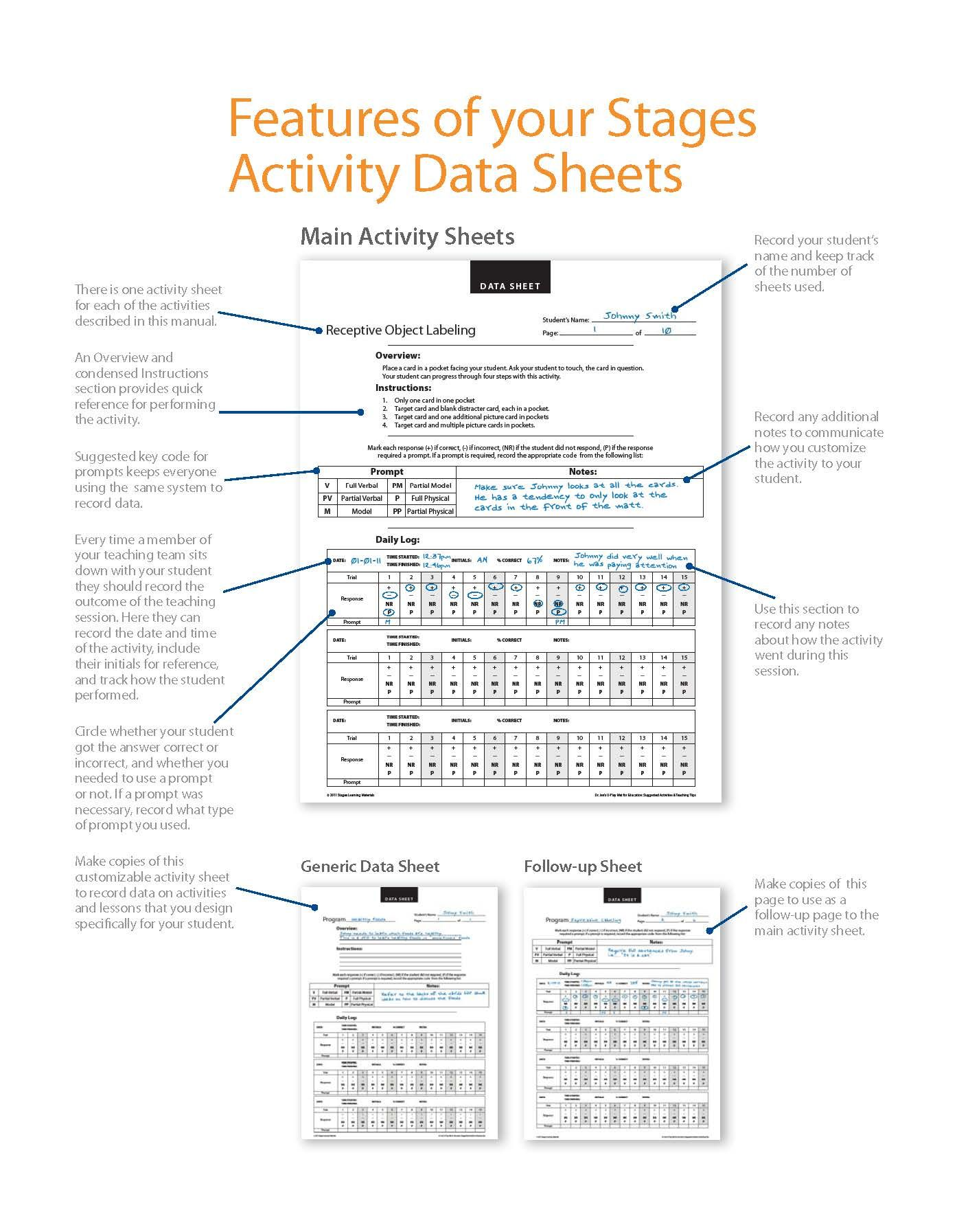 Download 12 free aba data keeping sheets the best way to make download 12 free aba data keeping sheets the best way to make sure you 1betcityfo Images
