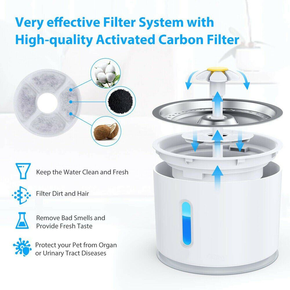2.4L Automatic Pet Cat Water Fountain LED Electric Mute Water Feeder USB  Dog Pet Drinker Bowl Pet Drinking Di… | Cat water fountain, Cat fountain, Drinking  fountain