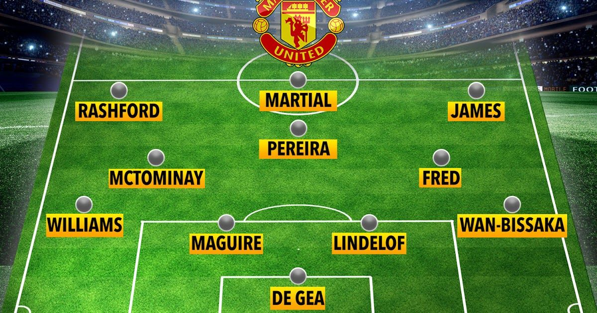 How Man Utd Will Line Up Against Aston Villa With Mctominay Man Utd Team News Predicted 4 3 3 Line In 2020 Manchester United Line Up Manchester United Newcastle Team