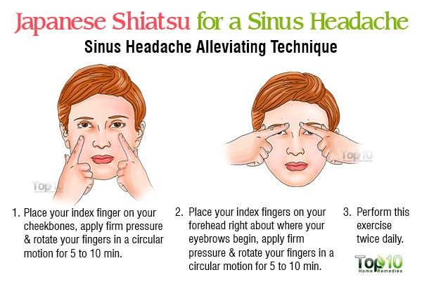 Reflexology Massage Techniques - Lots Of Charts   Sinus ...