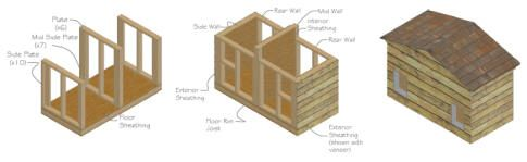 How To Build A Dog House Insulated Dog House Plans Dog stuff