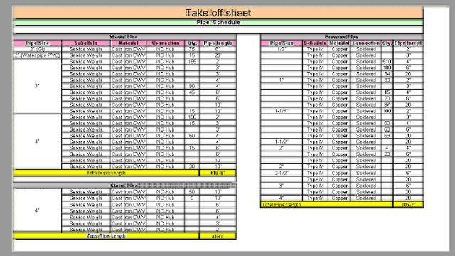 Download Plumbing Takeoff Spreadsheet In 2020 Electrical