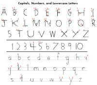Handwriting without tears: a teacher's suggestions. (With