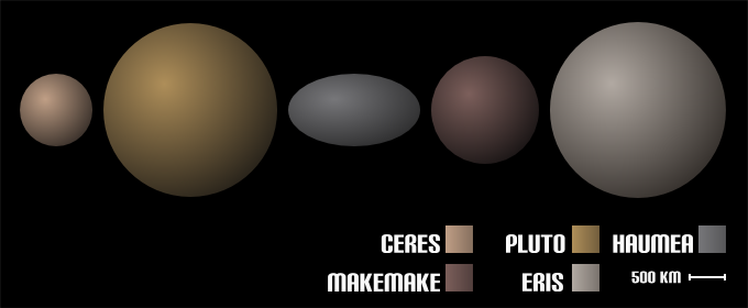 There are 5 officially recognised dwarf planets in our solar ...