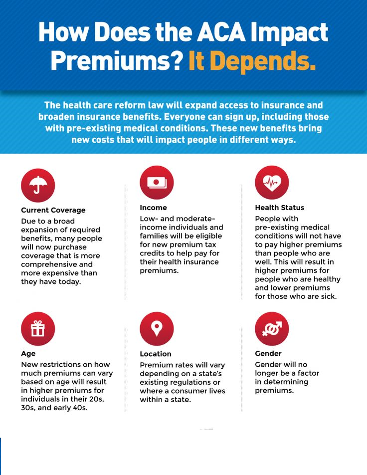 Pin By Georgia Health Coverage On Health Insurance Health Care