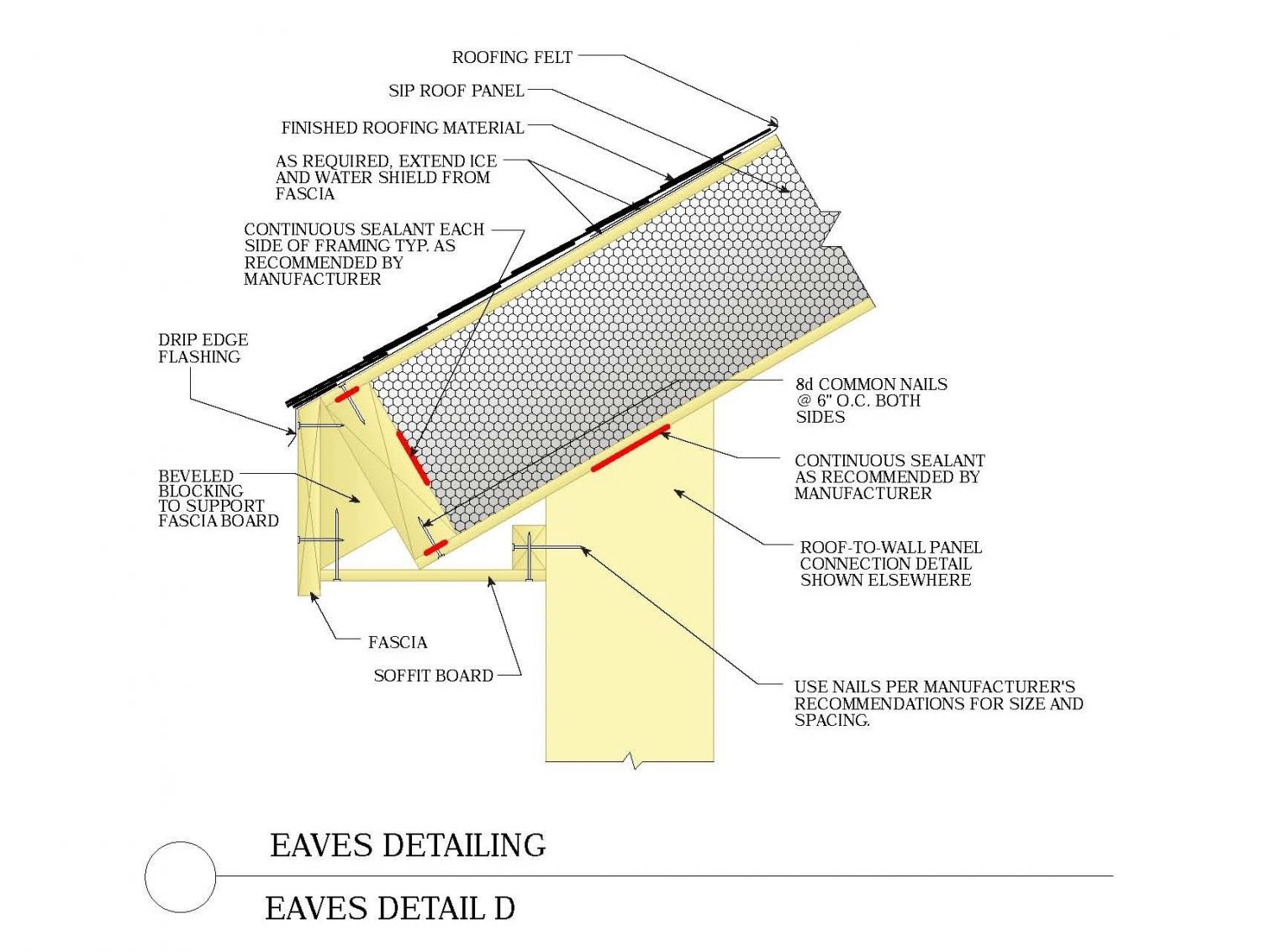 Sips Construction Details Sips Panels Timber Cladding Structural Insulated Panels