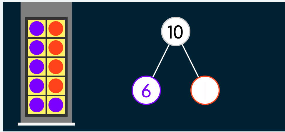 Strategy: Number Bonds