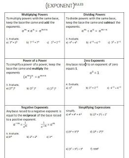 I Created This Exponent Rules Review Worksheet To Work Through With