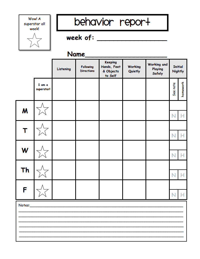 Weekly Behavior Report TemplatePdf  Google Drive  Kindergarten