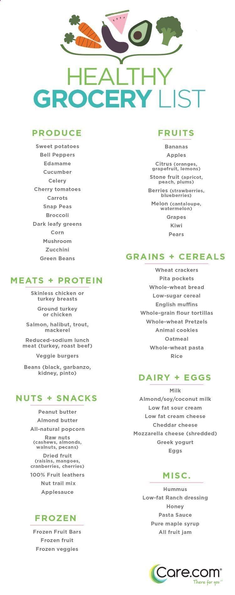 Diet Fast 2 Week Diet Healthy food shopping list www