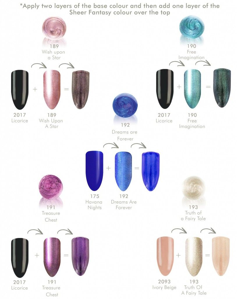 Creating Colour with the Sheer Fantasy Collection | Biosculpture in
