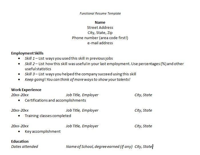 Pin by topresumes on Latest Resume Job resume, Resume maker, Resume