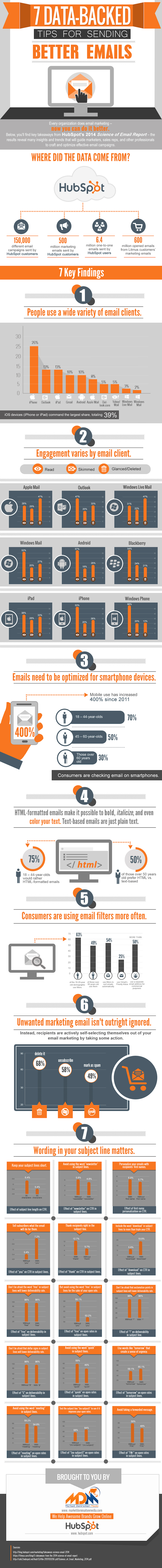 7 Data-Baked Tips for Sending Better Emails #infographic