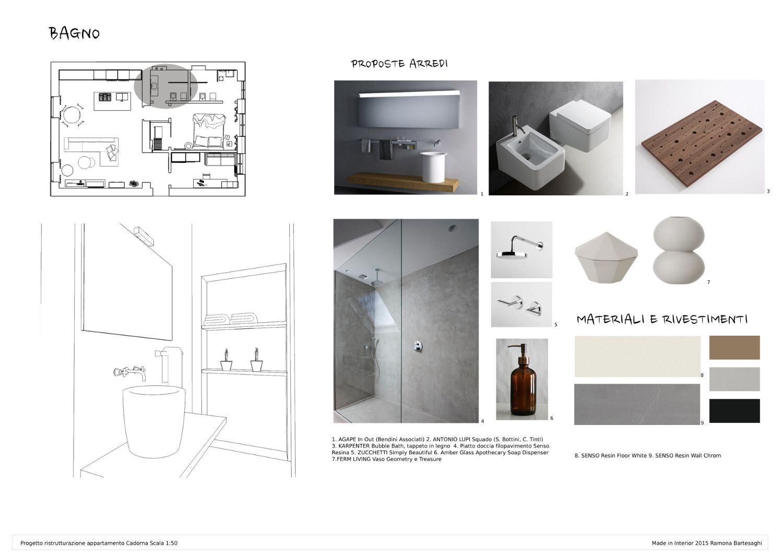 Corso Design D Interni.Esame Finale Corso Interior Design Www Madeininterior It Progetto