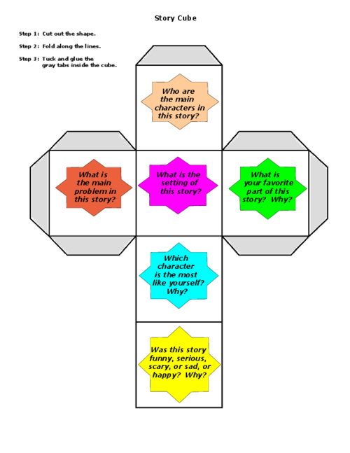 Printable Story Cube Story Cubes Reading Comprehension And Comprehension