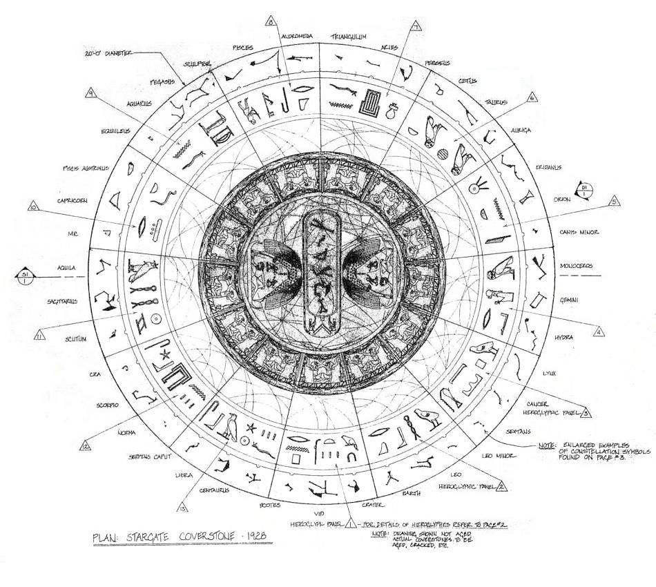 Stargate Wallpaper Ship