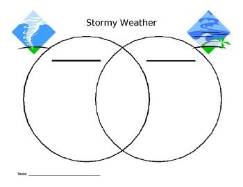 compare two stormy weather terms tornado and hurricane with rh pinterest com Printable Venn Diagram Template Venn Diagram PDF
