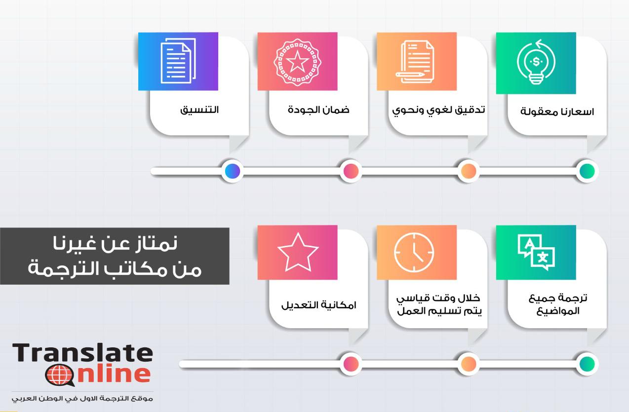 يعد Translate Online من المواقع الرائعة وذات المصداقية العالية الذي يوفر الترجمة بجميع انواعها بدقة عالية وأنت مطمئن البال Instagram Posts Online Instagram