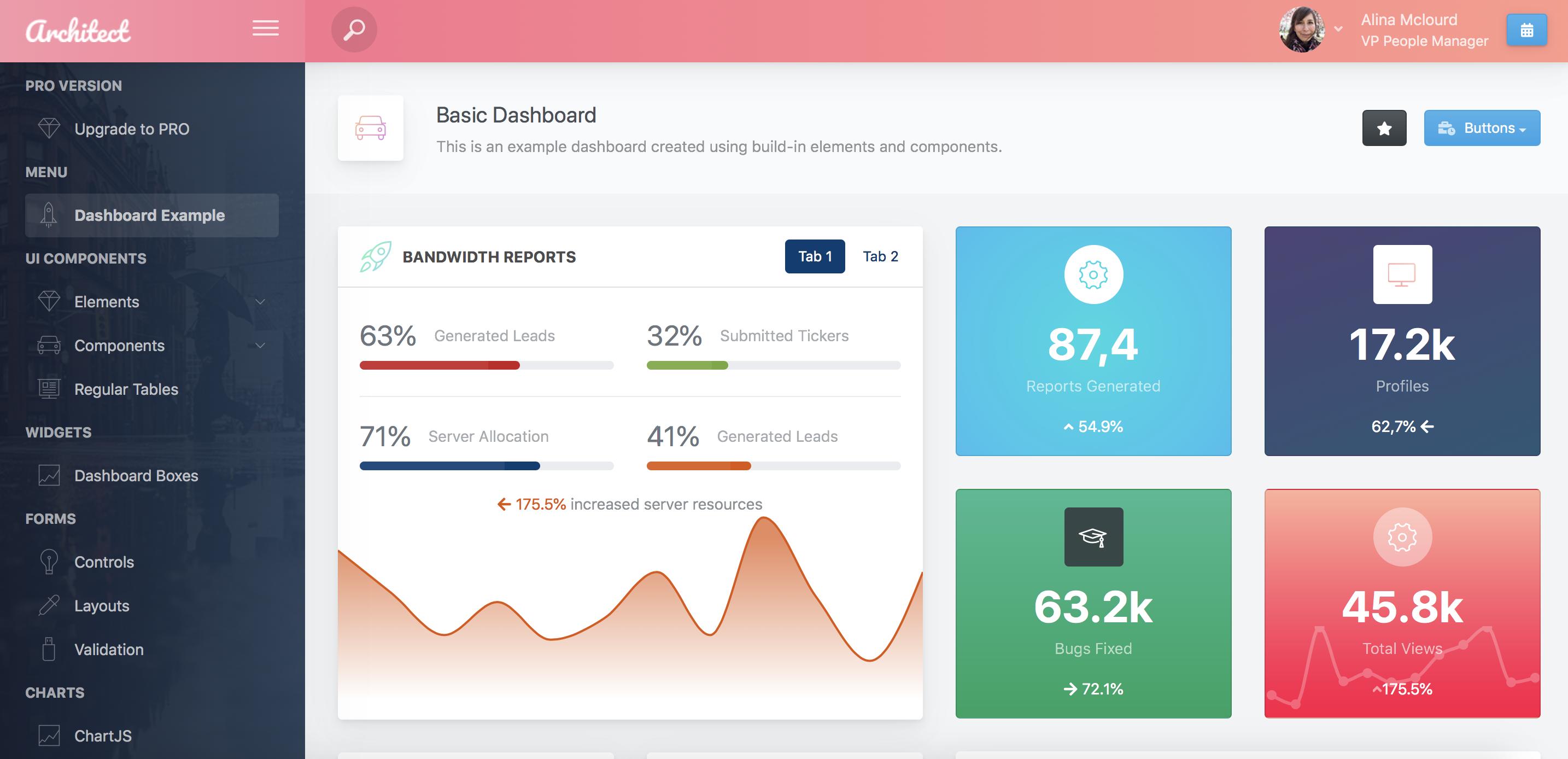 Architectui React Dashboard Free Dashboard Examples Dashboard Dashboard Template