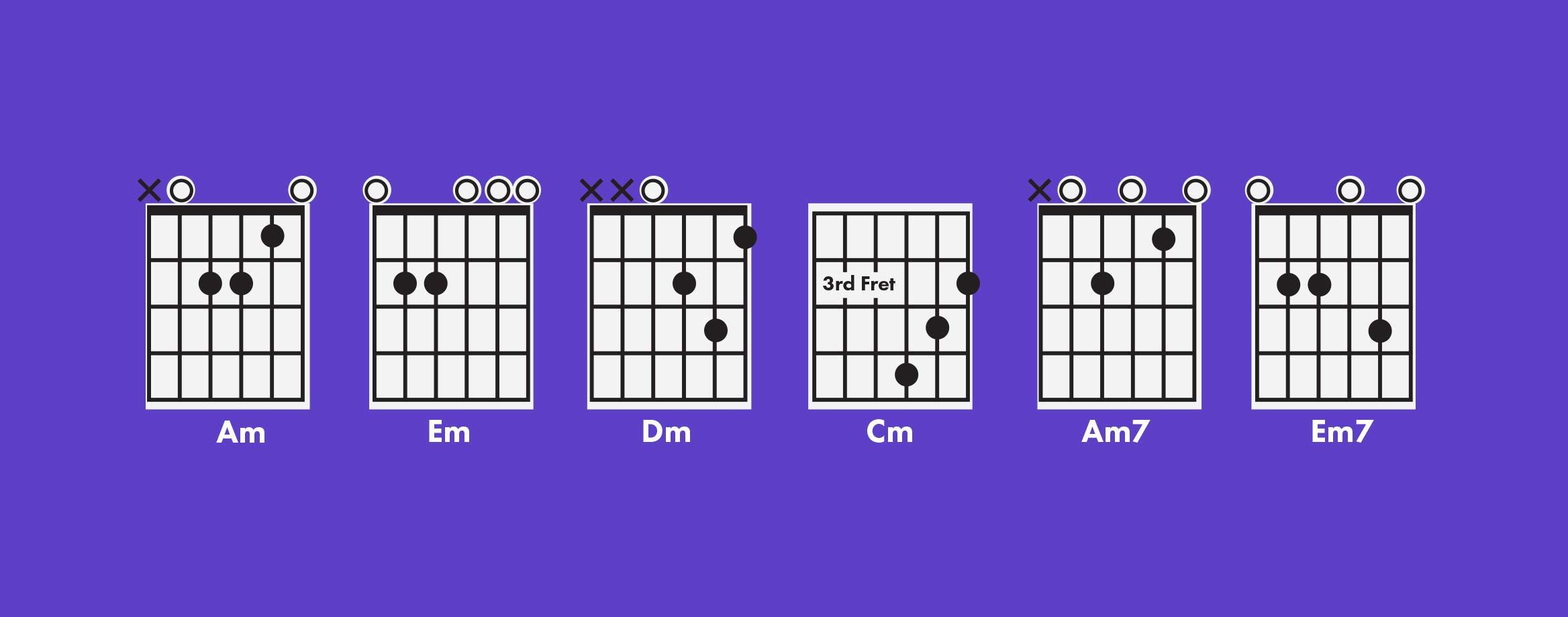 What Is A Minor Chord Guitar Chords And Guitars