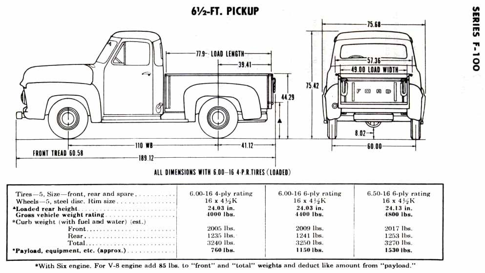 I Am No Where Near My Truck Rt Now And Need To Have The Length And Width As Well As A Rough Measurement On The Height Chevy Trucks 1956 Ford