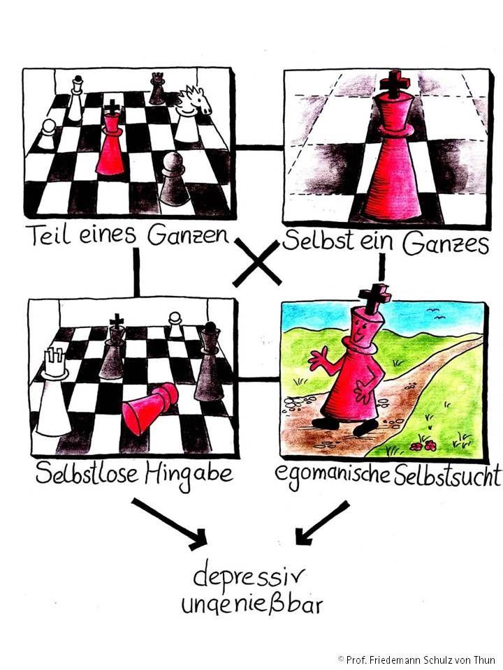 Beispiel Fur Die Anwendung Des Werte Und Entwicklungsquadrat In Beratung Und Training Friedemann Schulz Vo Schulz Von Thun Menschenfuhrung Teamentwicklung