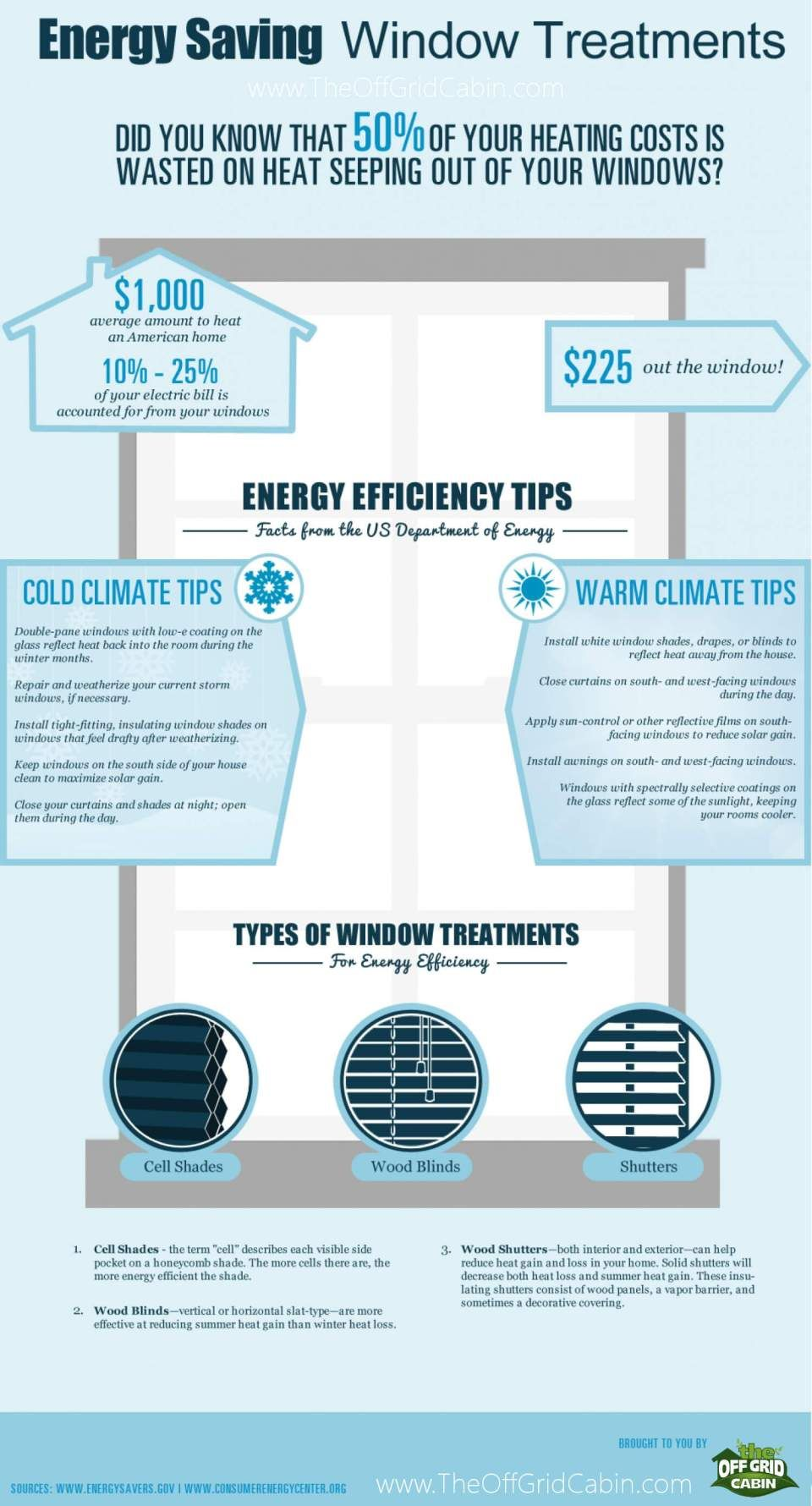 11 Essential Factors When Choosing Off Grid Windows and