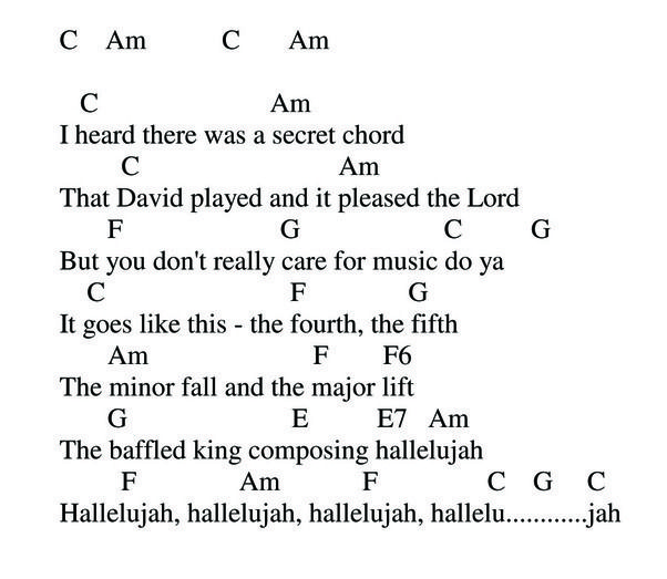 Image result for leonard cohen hallelujah chords | music study ...