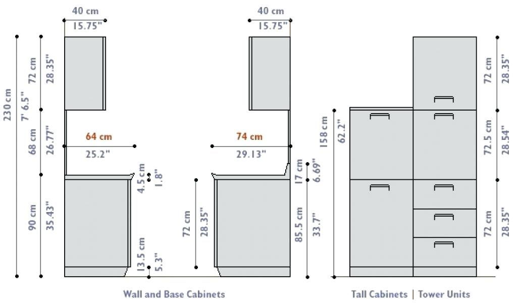 Standard Kitchen Cabinet Dimension Kitchen Overhead Cupboard Height Elegant Lovely Mode Kitchen Cabinet Dimensions Kitchen Cabinet Sizes Upper Kitchen Cabinets