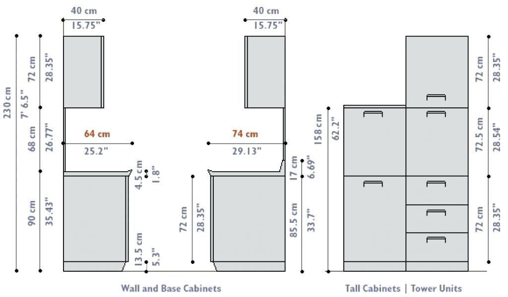 Standard Kitchen Cabinet Dimension Kitchen Overhead Cupboard