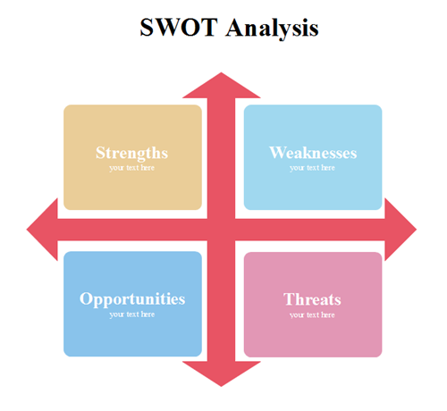 SWOT design, SWOT template, SWOT analysis. Free download and ...
