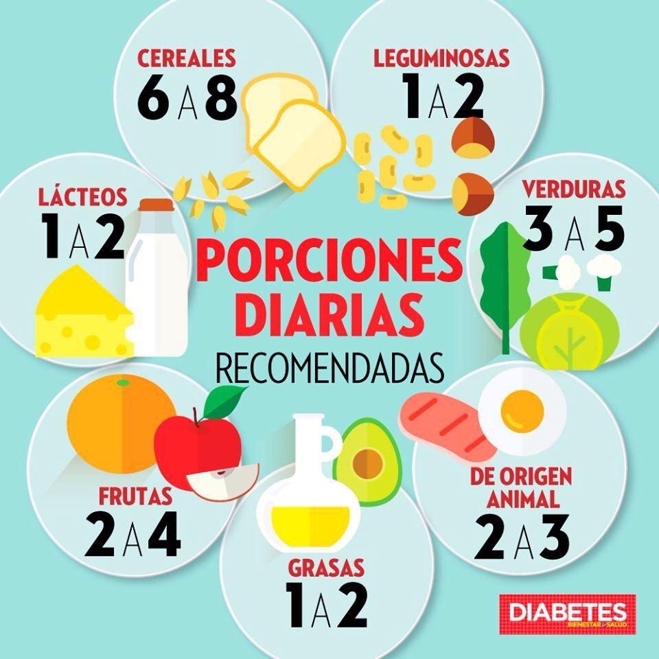 Nutre Tu Cuerpo Diabetes Alimentacion Y Nutren Bienestar Salud