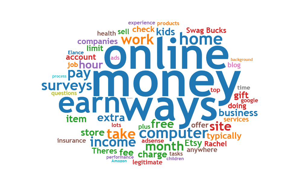 How to Make Money Working At Home Doing Online Surveys 💰