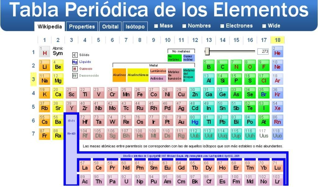Tabla periodica actual iupac tabla periodica dinamica tabla tabla periodica actual iupac tabla periodica dinamica tabla periodica completa tabla periodica elementos urtaz Image collections