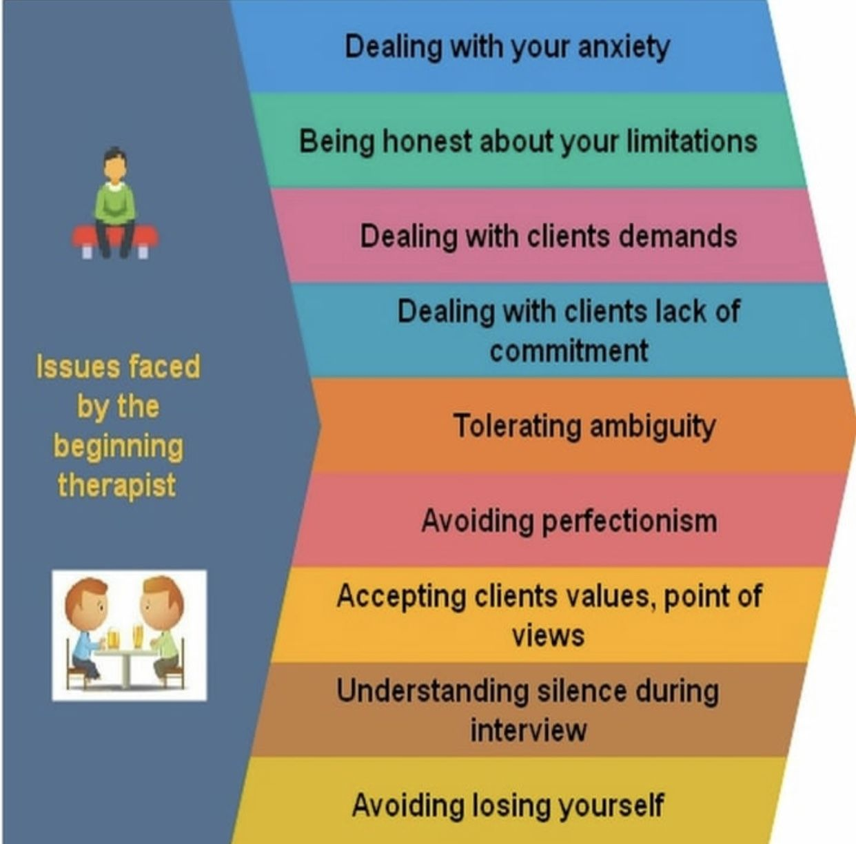 Pin By Jamie Gilley On Social Work
