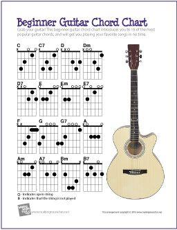 Beginner Guitar Chord Chart Makingmusicfun Net Obuchenie Igre