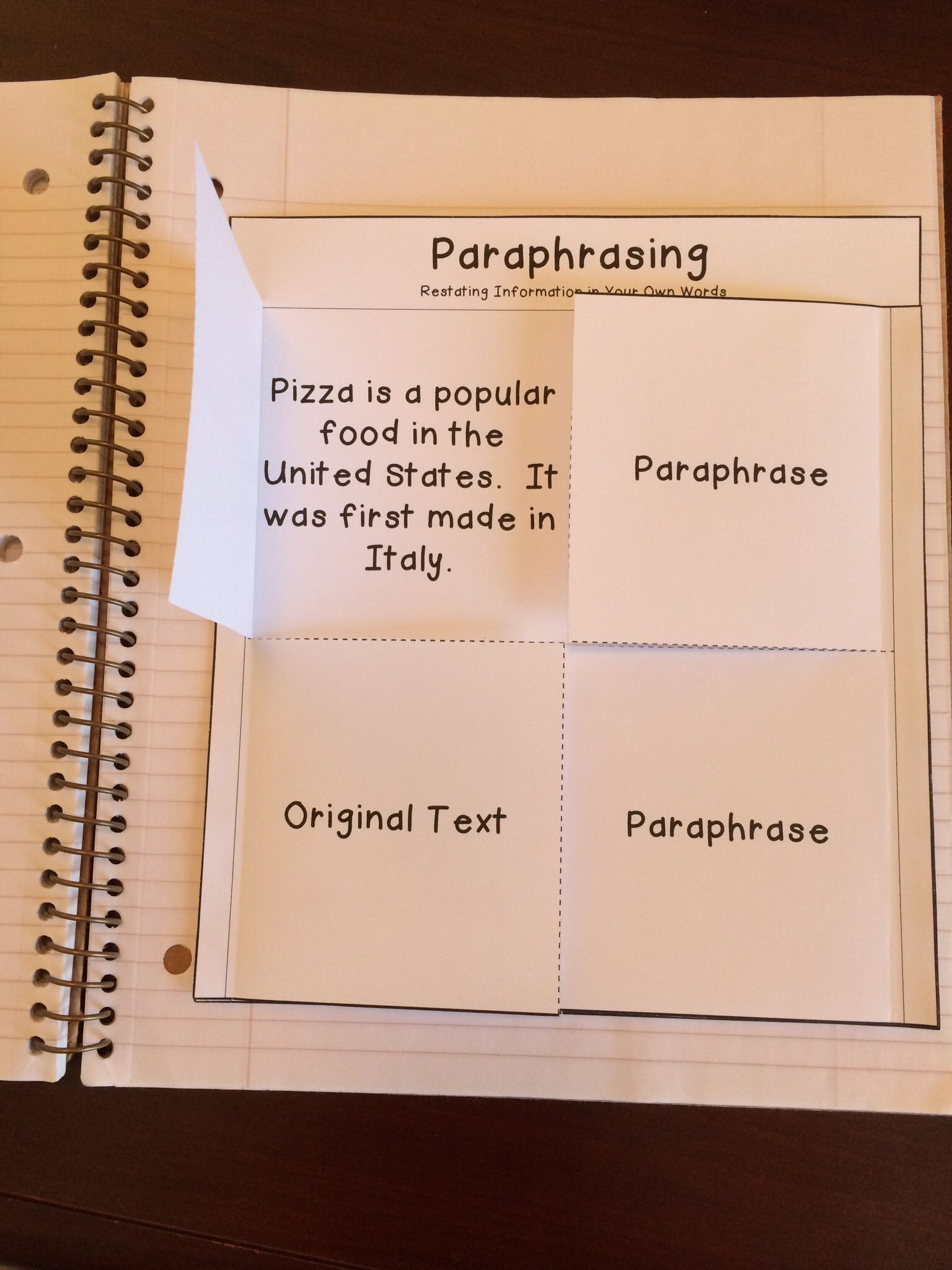 Teach Students How To Paraphrase With This 3d Graphic