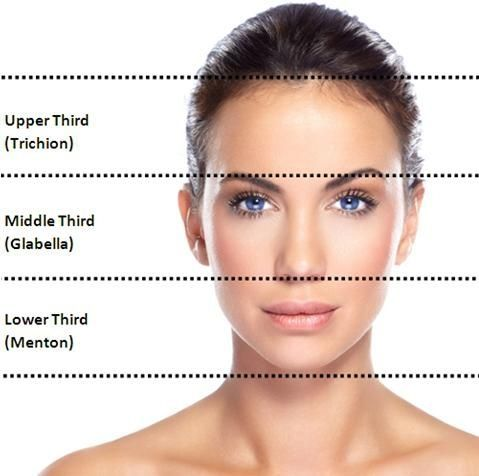 Face Yoga Treatments: Look More Youthful And Get A Natural Facelift ...