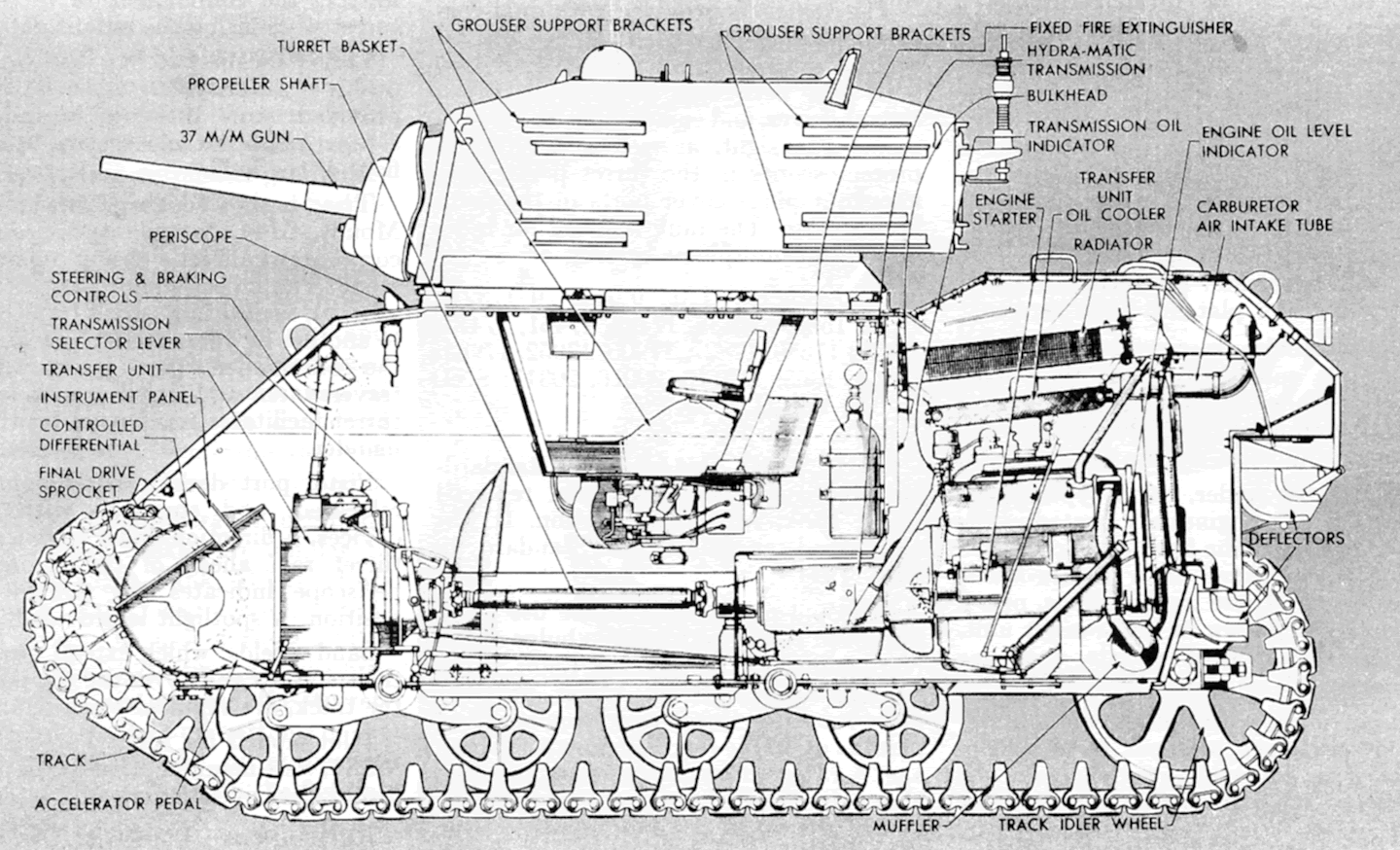 hight resolution of m5a1 light tank drawing 02 png 1440 874